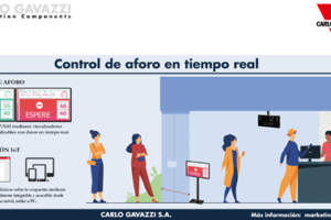 Control de aforo automatizado en tiempo real