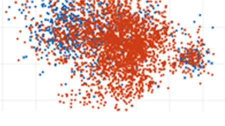 Pruebe con Mathworks sus conocimientos sobre machine learning